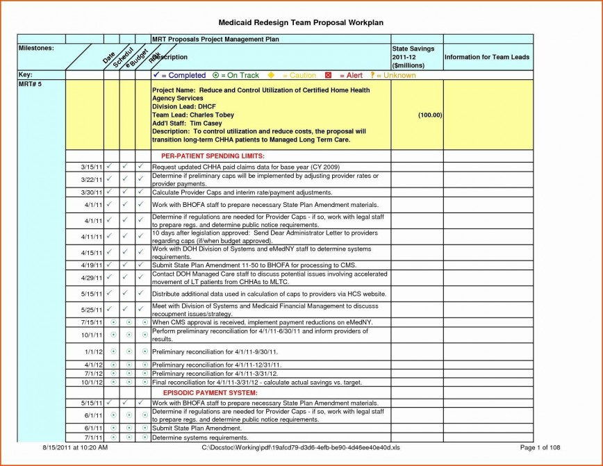 001 Incredible Staffing Plan Template Excel Image  Free Download