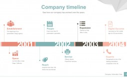 001 Incredible Timeline Template Powerpoint Free Download Example  Project Ppt Animated