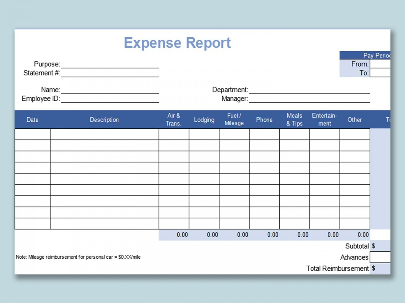 001 Incredible Travel Expense Report Template Inspiration  Format Excel Free1400
