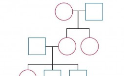 001 Magnificent Excel Family Tree Template Picture  7 Generation 4