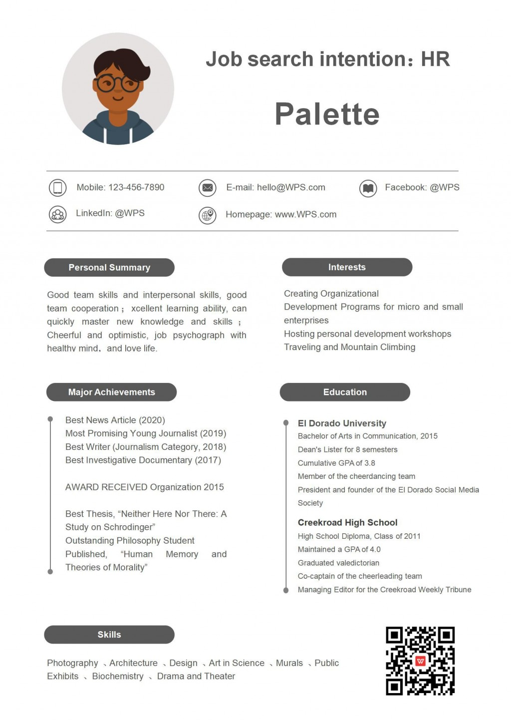 001 Magnificent Grad School Resume Template Free Photo Large