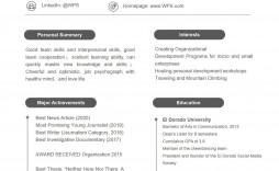 001 Magnificent Grad School Resume Template Free Photo