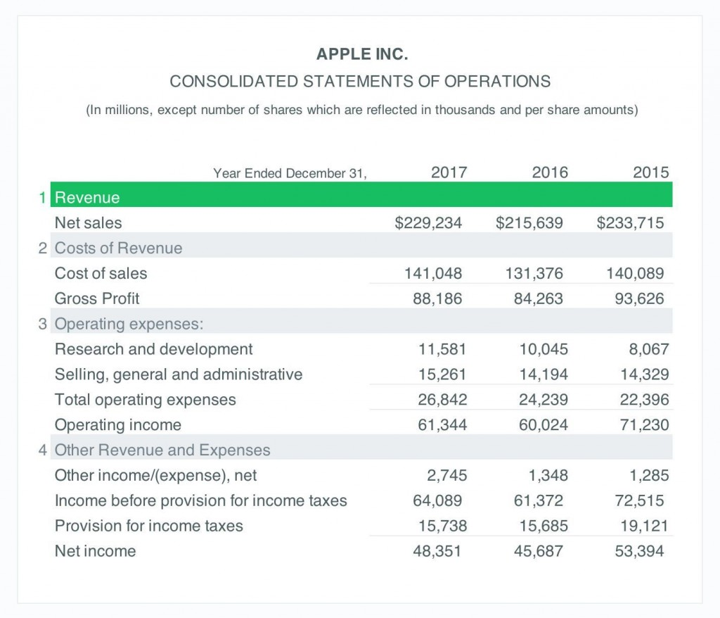 001 Magnificent Income Statement Format In Excel Download Image Large
