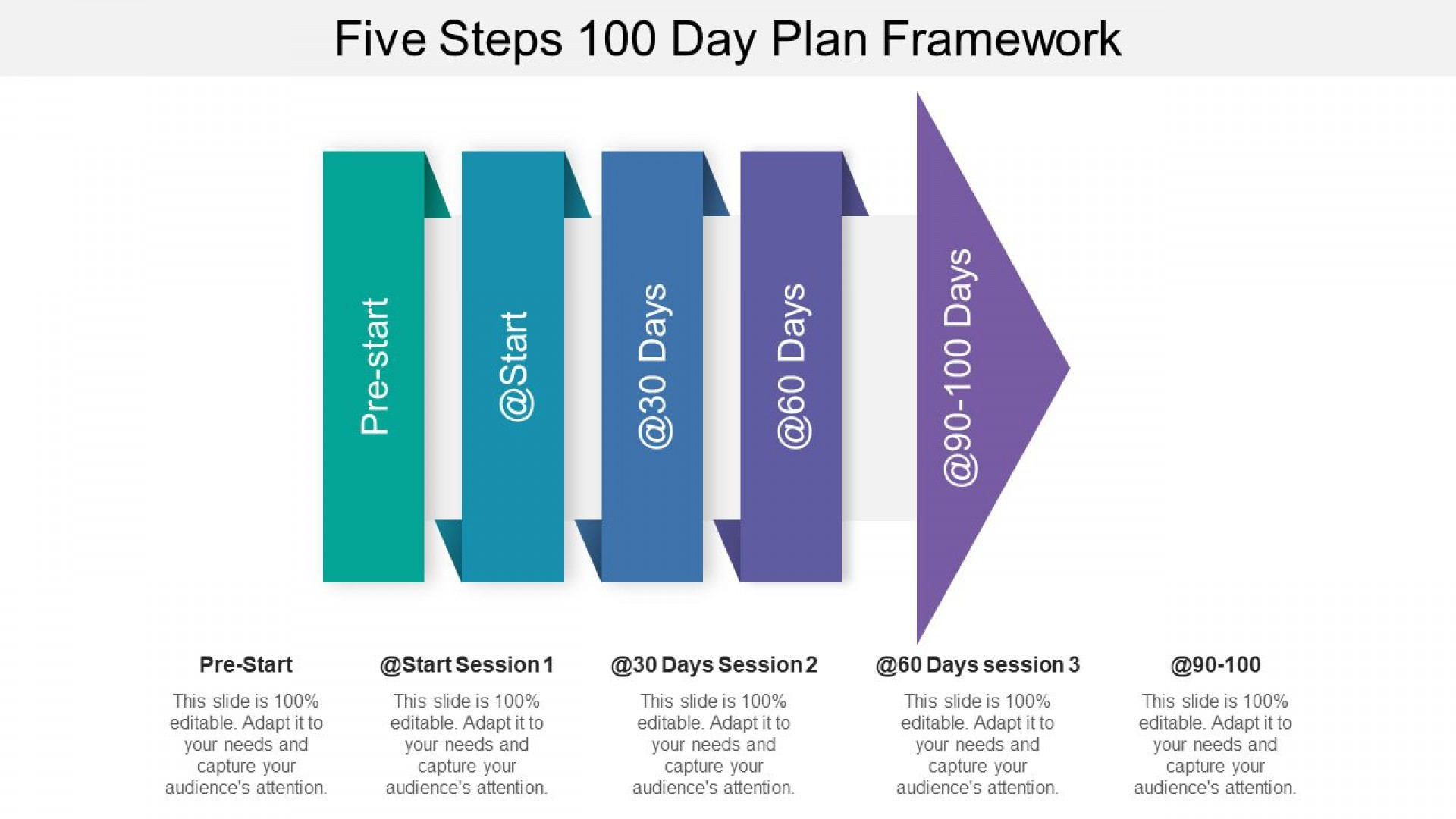 001 Marvelou 100 Day Planning Template Image  Plan Powerpoint Free New Job Example1920