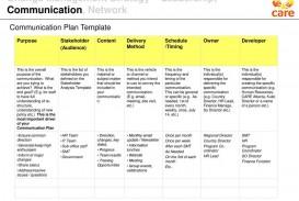 001 Marvelou Change Management Plan Template Concept