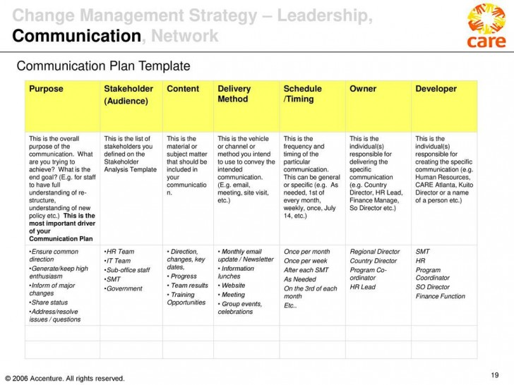 001 Marvelou Change Management Plan Template Concept 728