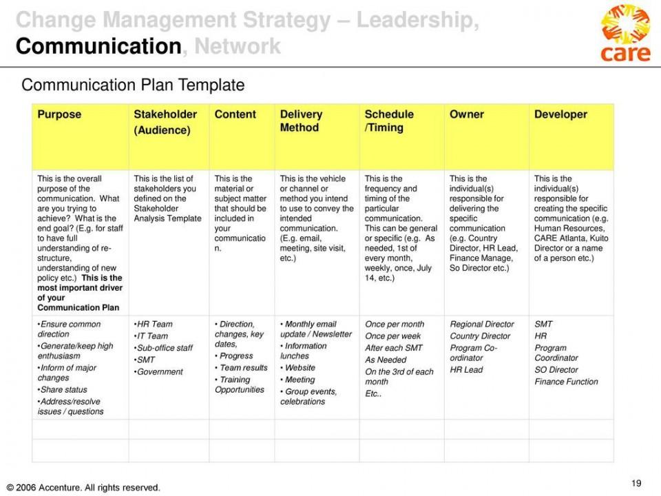 001 Marvelou Change Management Plan Template Concept 960
