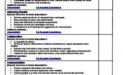 001 Marvelou Employee Self Evaluation Form Template Highest Clarity  Printable Free Word