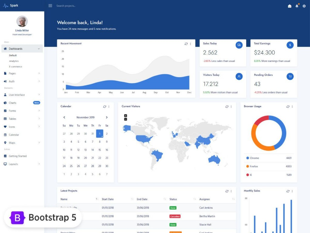 001 Marvelou Project Management Bootstrap Template Free Download High Definition Large