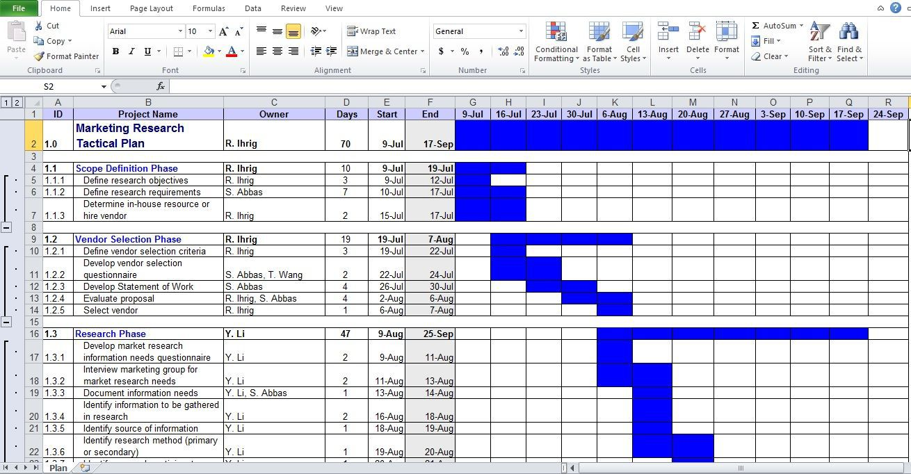 001 Outstanding Busines Plan Template Excel Example  Financial Free ContinuityFull