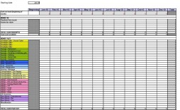 001 Outstanding Excel Busines Budget Template Inspiration  Small Monthly Yearly Free Spreadsheet