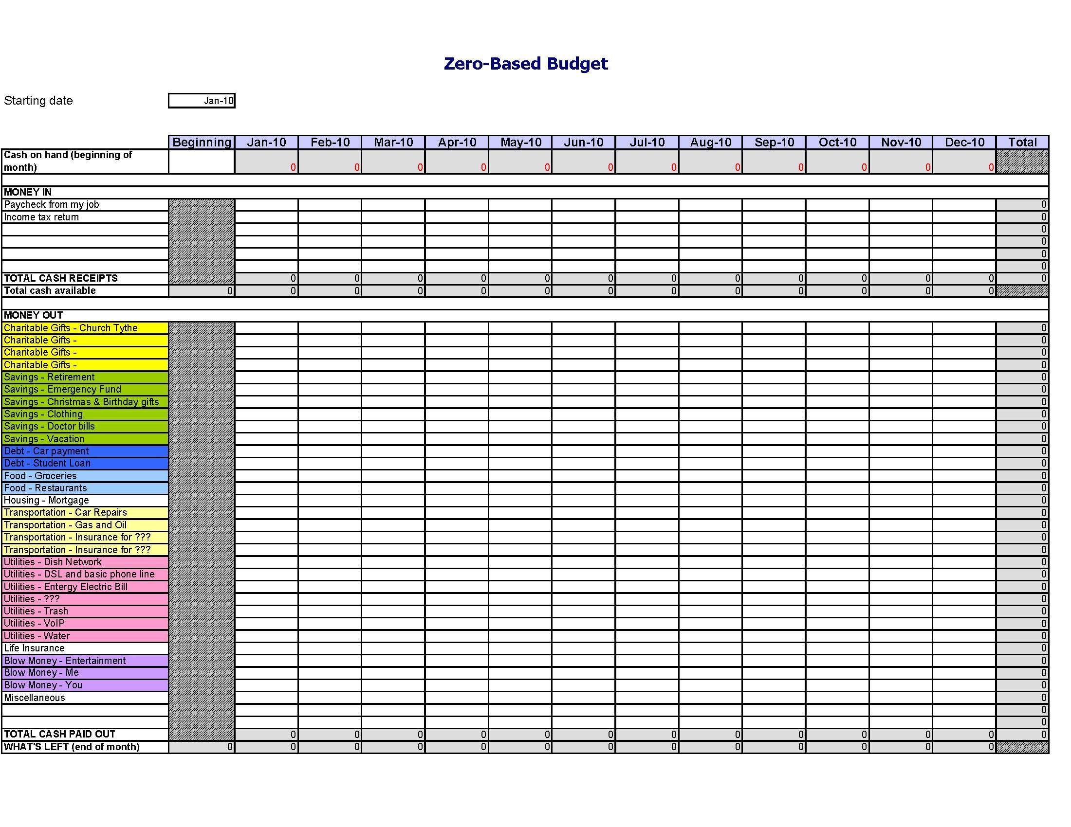 001 Outstanding Excel Busines Budget Template Inspiration  Small Monthly Yearly Free SpreadsheetFull