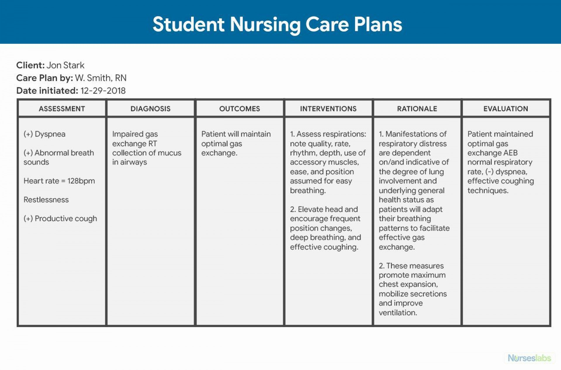 001 Outstanding Nursing Teaching Plan Template Design  Apa Format Sample Example Hypertension1920