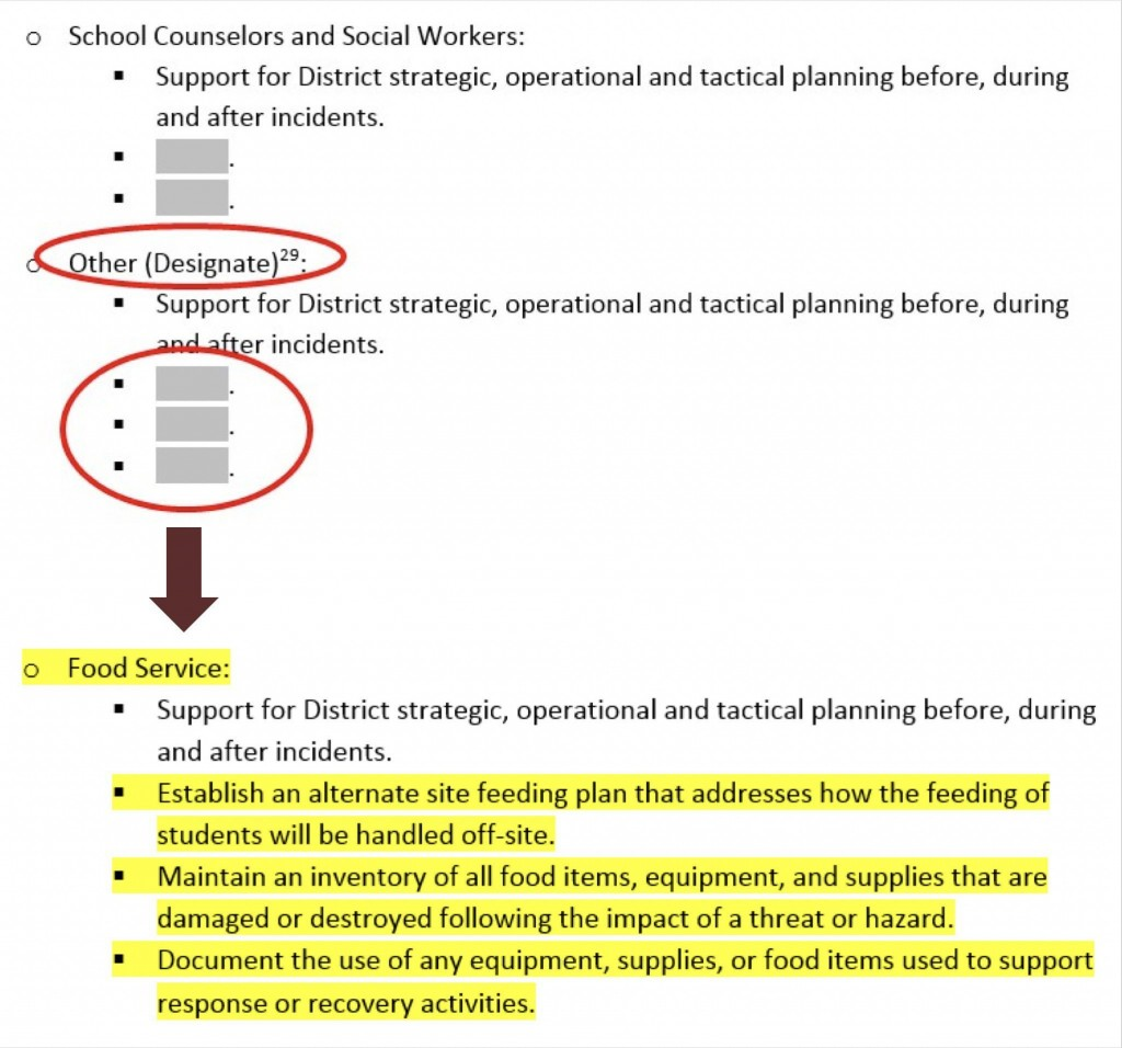001 Outstanding School Emergency Operation Plan Template Michigan Image Large