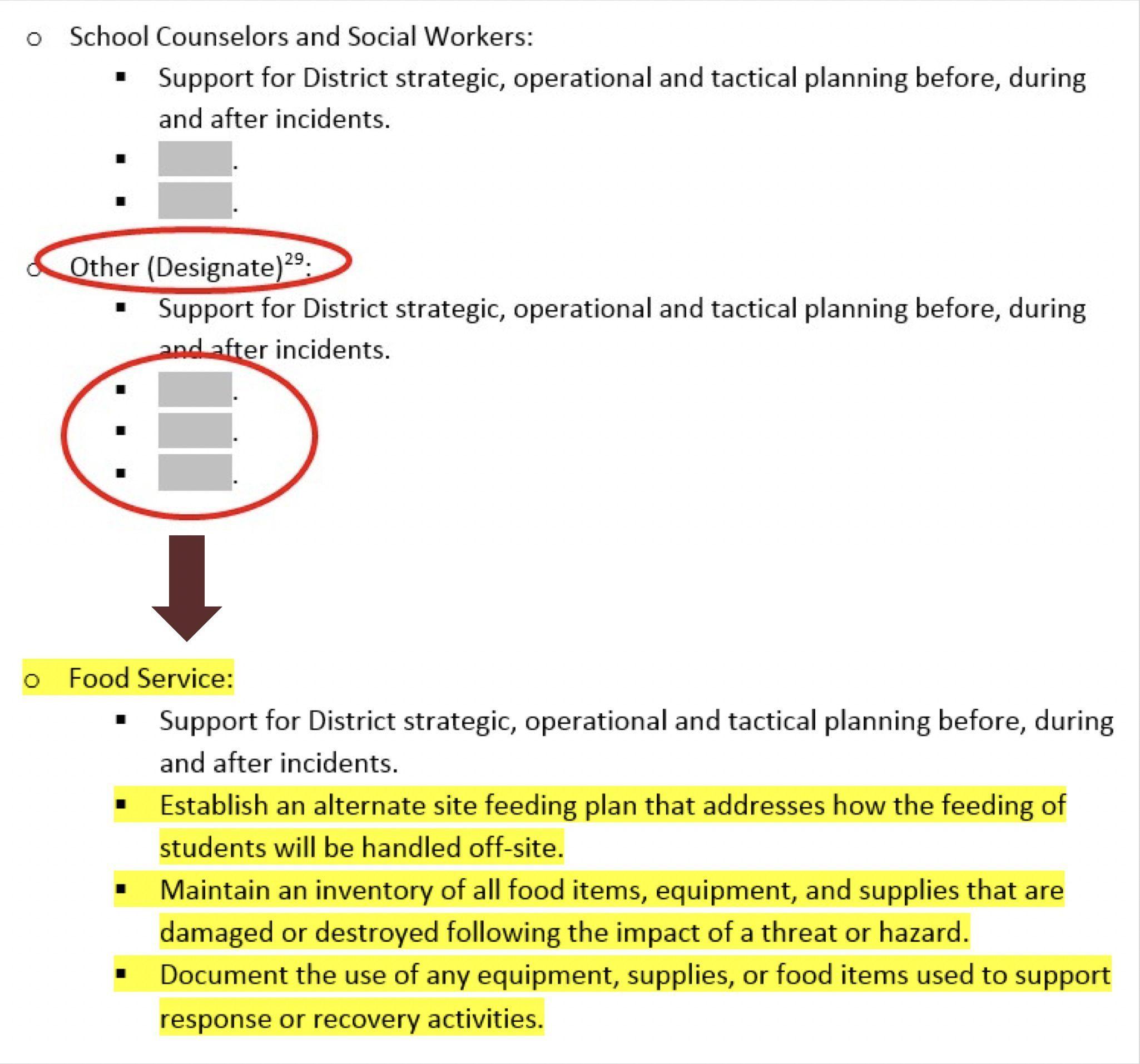 001 Outstanding School Emergency Operation Plan Template Michigan Image Full
