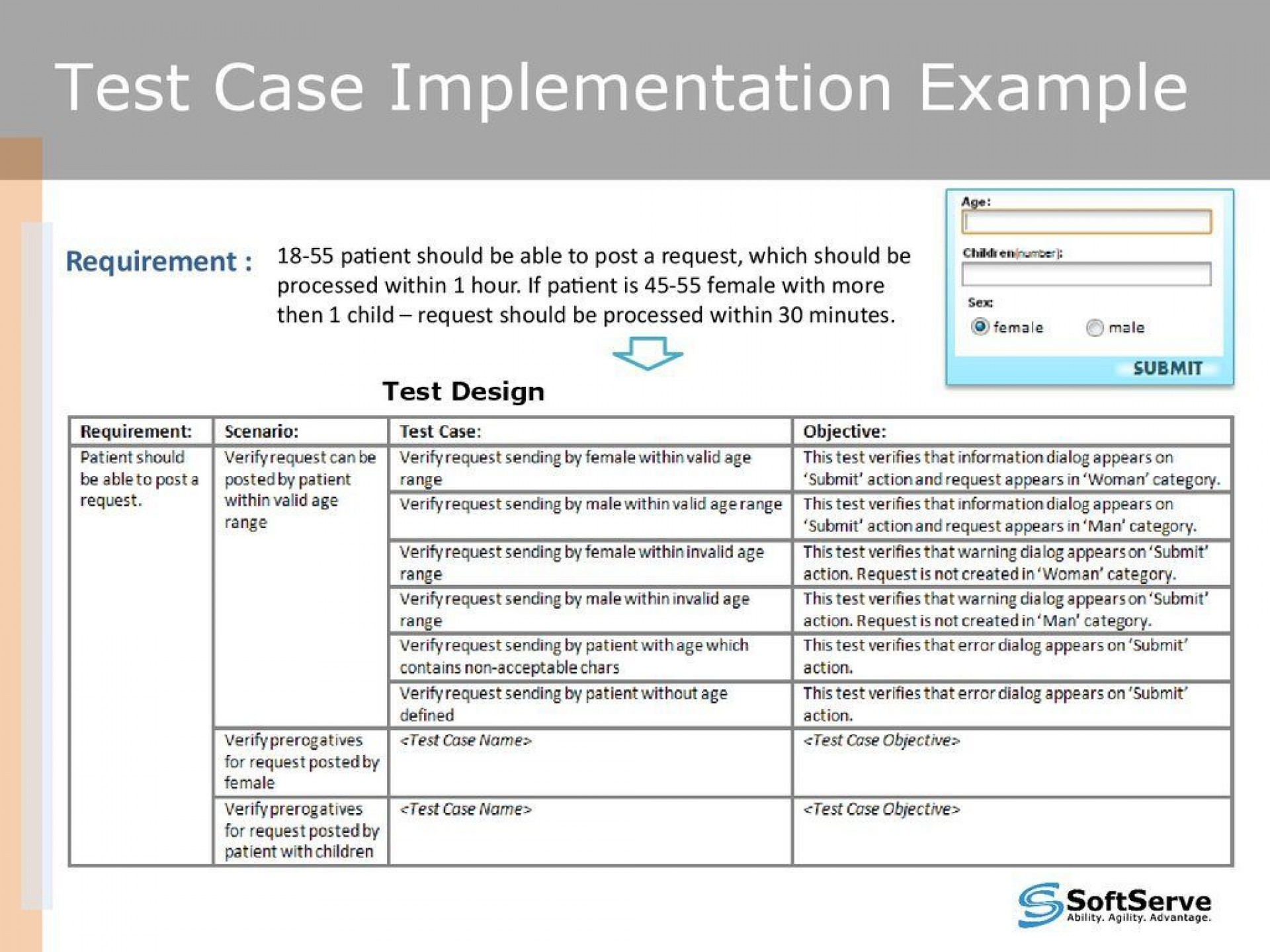 001 Outstanding Software Testing Plan Template Image  Test Agile Unit Example Pdf1920