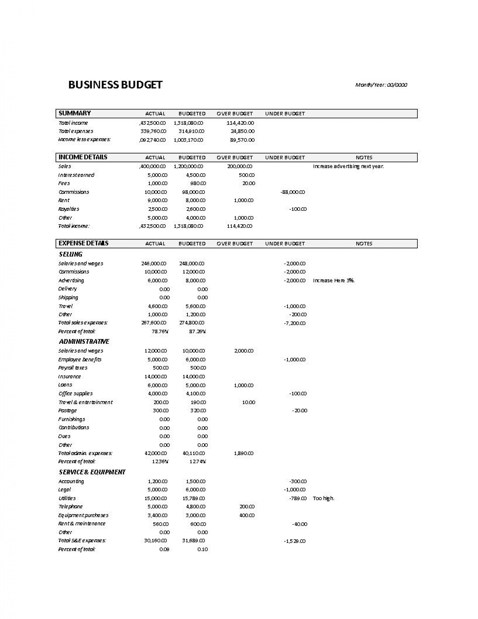 001 Phenomenal Annual Busines Budget Template Excel Highest Quality  Small Free1920