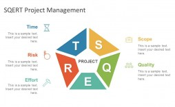 001 Phenomenal Project Management Powerpoint Template Free Download Example  Sqert Dashboard