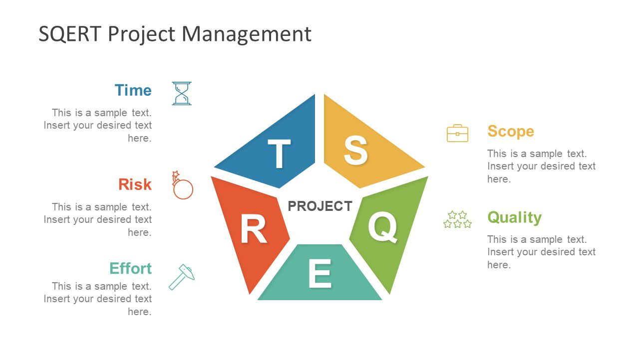 001 Phenomenal Project Management Powerpoint Template Free Download Example  Sqert DashboardFull