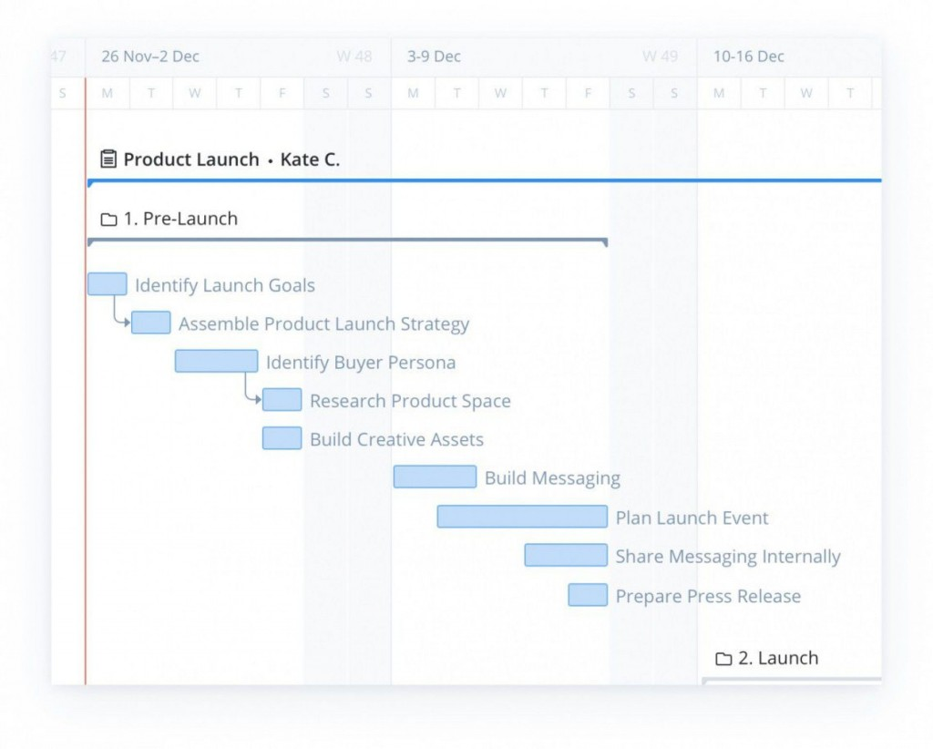 001 Rare Product Launch Plan Example Inspiration  Template Word Ppt Marketing SampleLarge