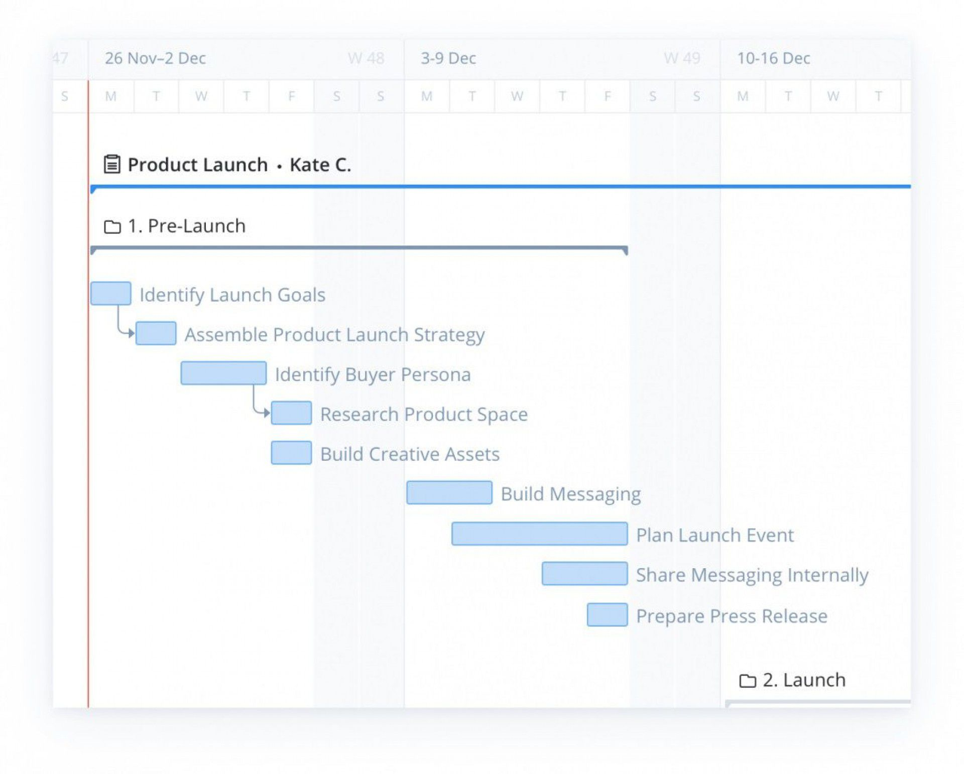 001 Rare Product Launch Plan Example Inspiration  Template Word Ppt Marketing SampleFull
