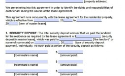 001 Rare Roommate Rental Agreement Template Example  Form Free Contract