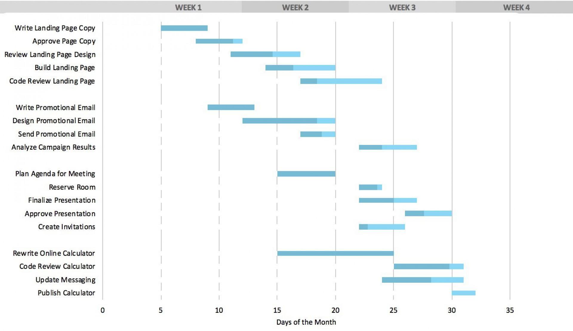 001 Remarkable Free Gantt Chart Template Sample  Excel 2020 Xlsx Uk1920