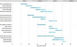 001 Remarkable Free Gantt Chart Template Sample  Excel 2020 Xlsx Uk