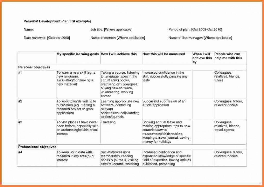 001 Remarkable Professional Development Plan Template For Nurse Inspiration  Nurses Sample Goal ExampleLarge