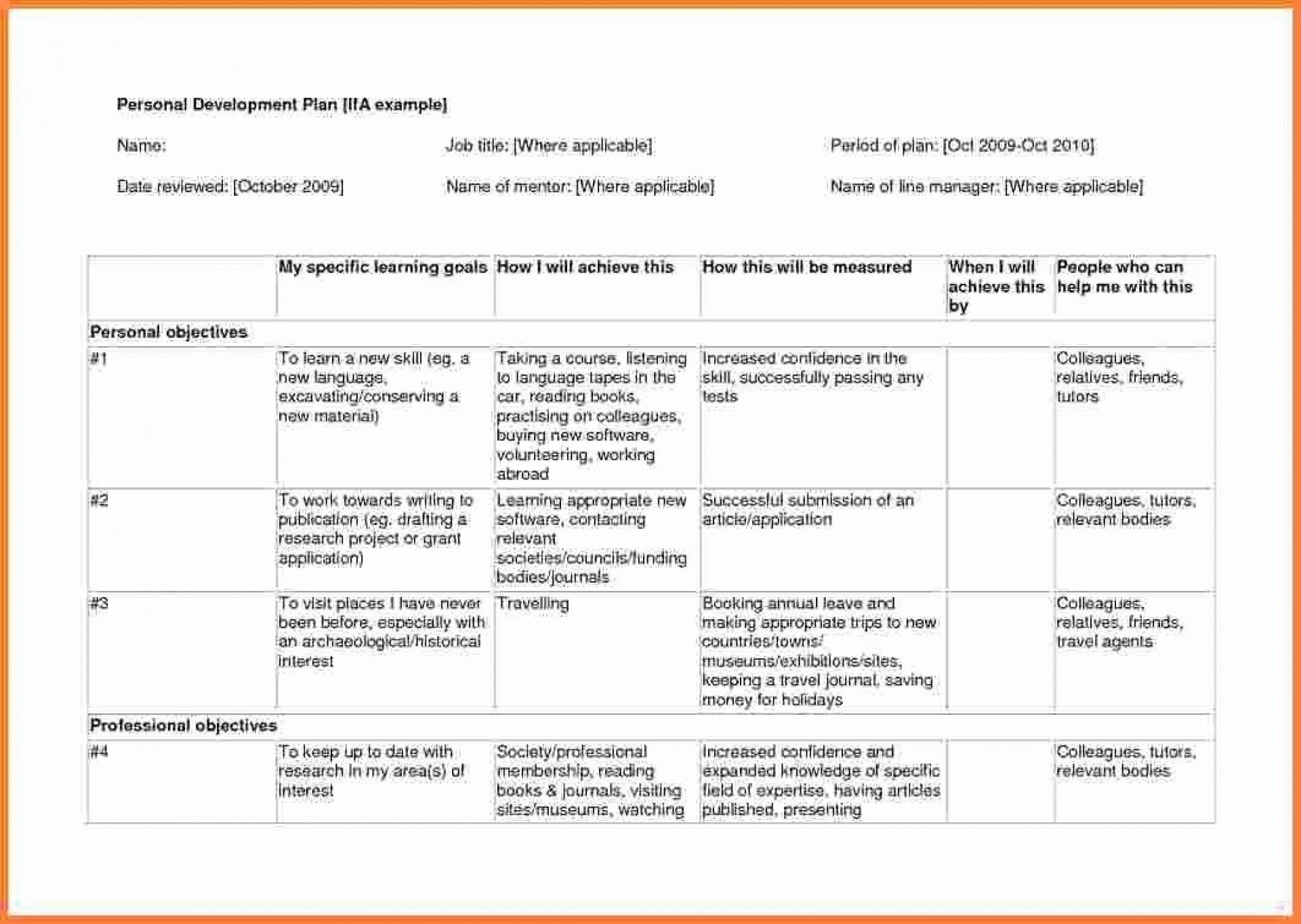001 Remarkable Professional Development Plan Template For Nurse Inspiration  Nurses Sample Goal Example1920