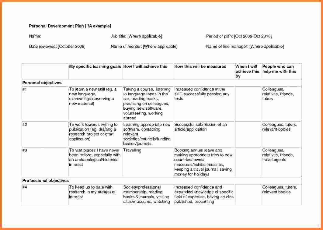 001 Remarkable Professional Development Plan Template For Nurse Inspiration  Nurses Sample Goal ExampleFull