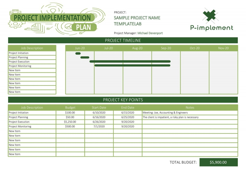 001 Remarkable Project Planning Template Word Free High Def  Simple Management Plan ScheduleLarge