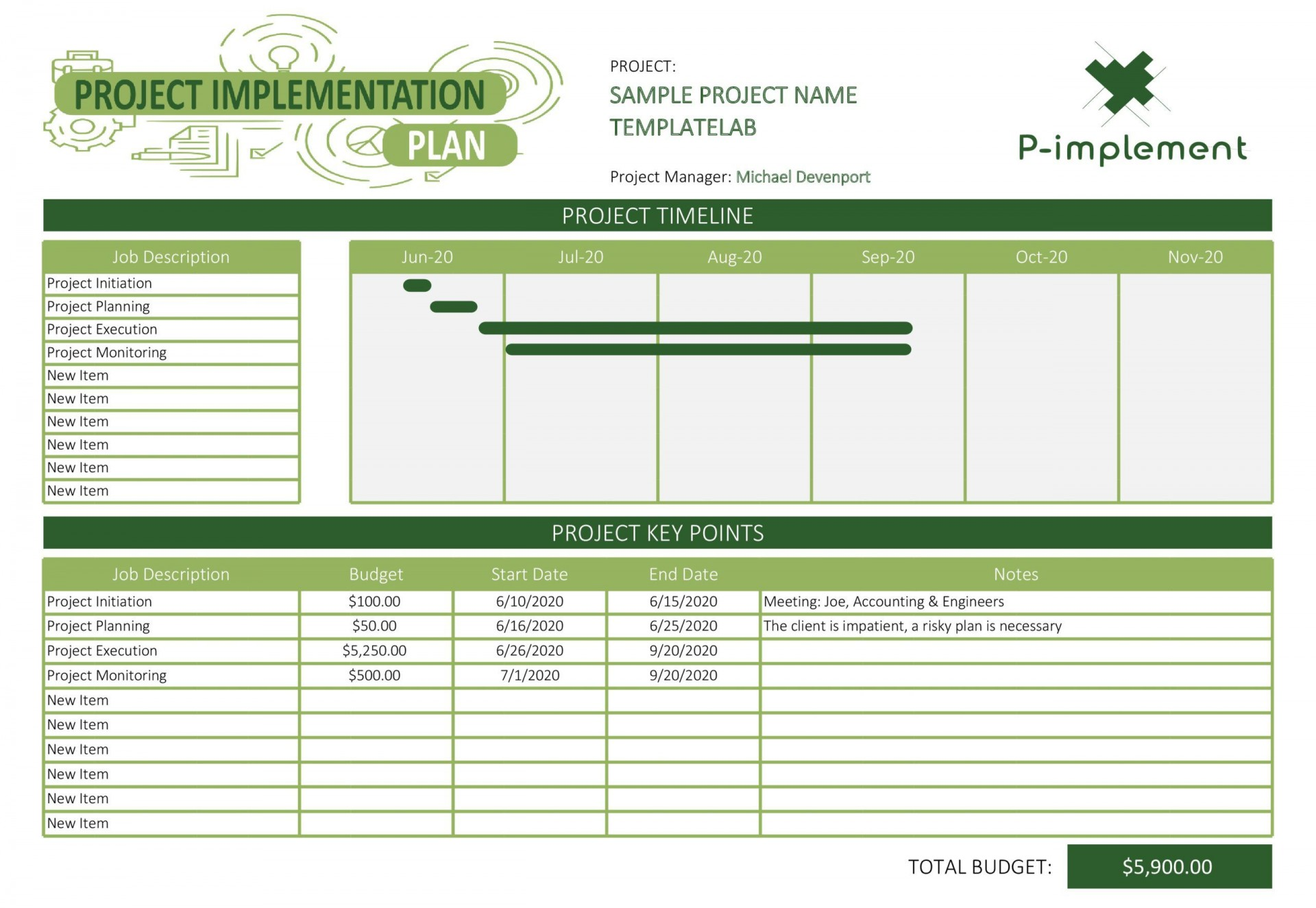 001 Remarkable Project Planning Template Word Free High Def  Simple Management Plan Schedule1920