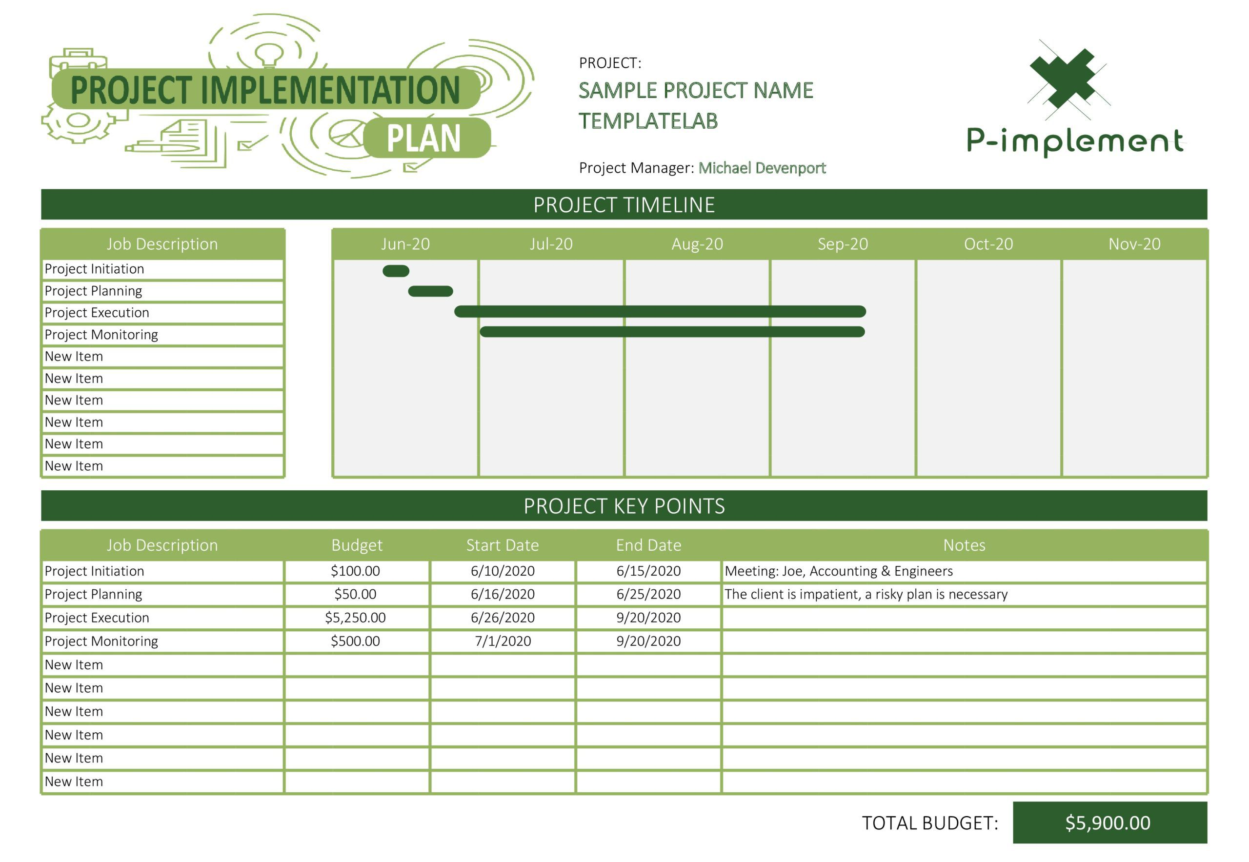 001 Remarkable Project Planning Template Word Free High Def  Simple Management Plan ScheduleFull