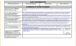 001 Sensational Internal Audit Report Template Design  Powerpoint Format In Word Download Free