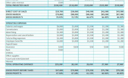 001 Sensational Projected Income Statement Excel Format Inspiration