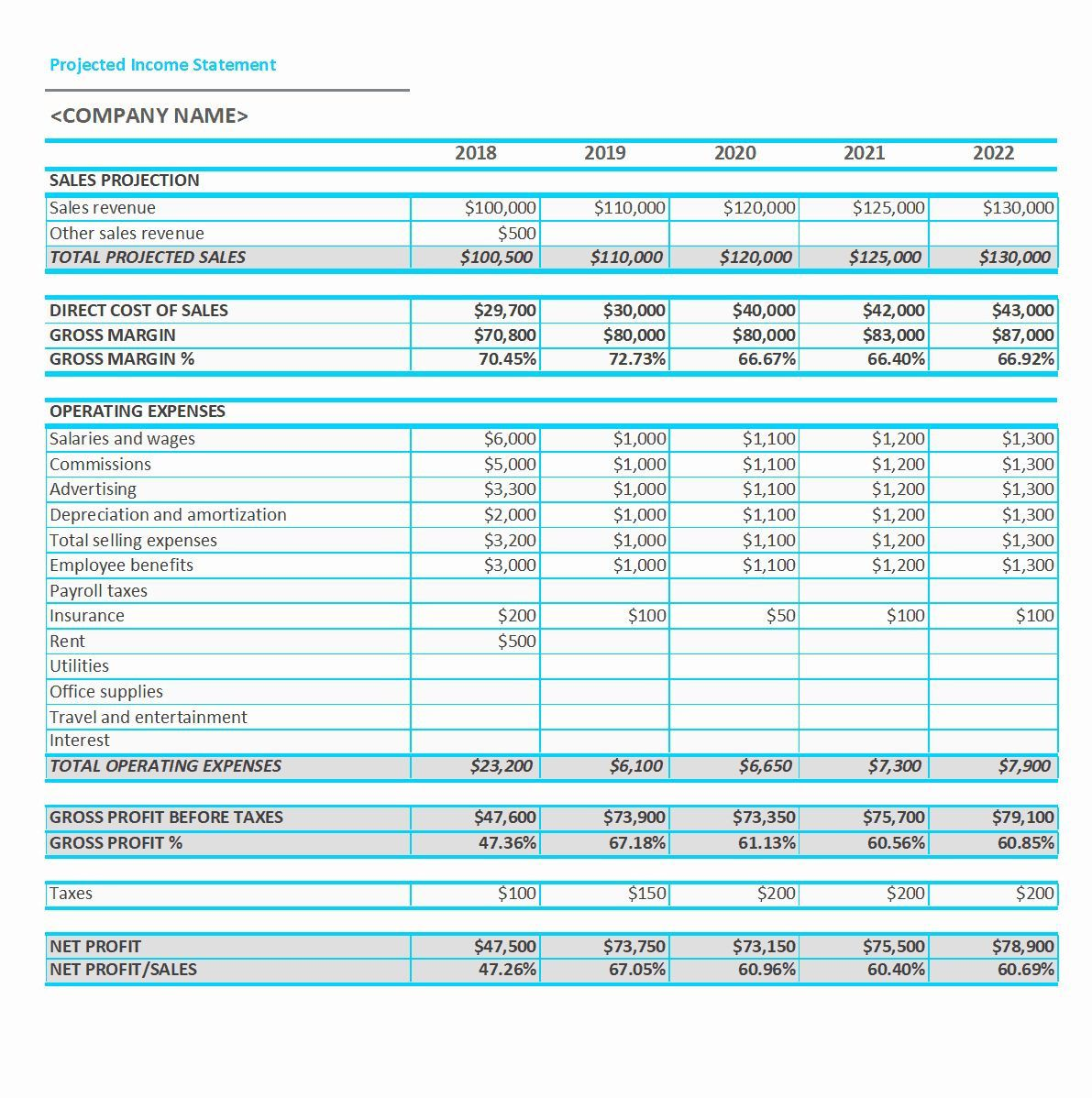 001 Sensational Projected Income Statement Excel Format Inspiration Full