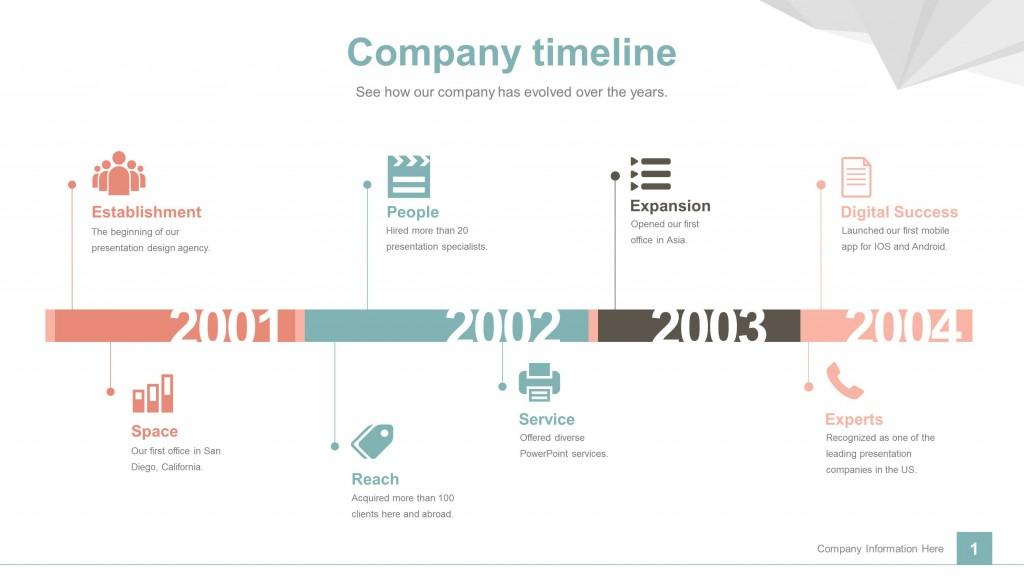 001 Sensational Timeline Presentation Template Free Download Inspiration Large