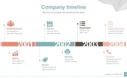 001 Sensational Timeline Presentation Template Free Download Inspiration
