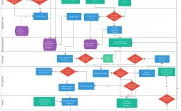 001 Shocking Online Flow Chart Template Picture  Diagram Flowchart Word