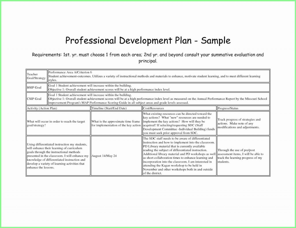 001 Shocking Professional Development Plan Template For School Highest Clarity  Schools Example Teaching AssistantLarge