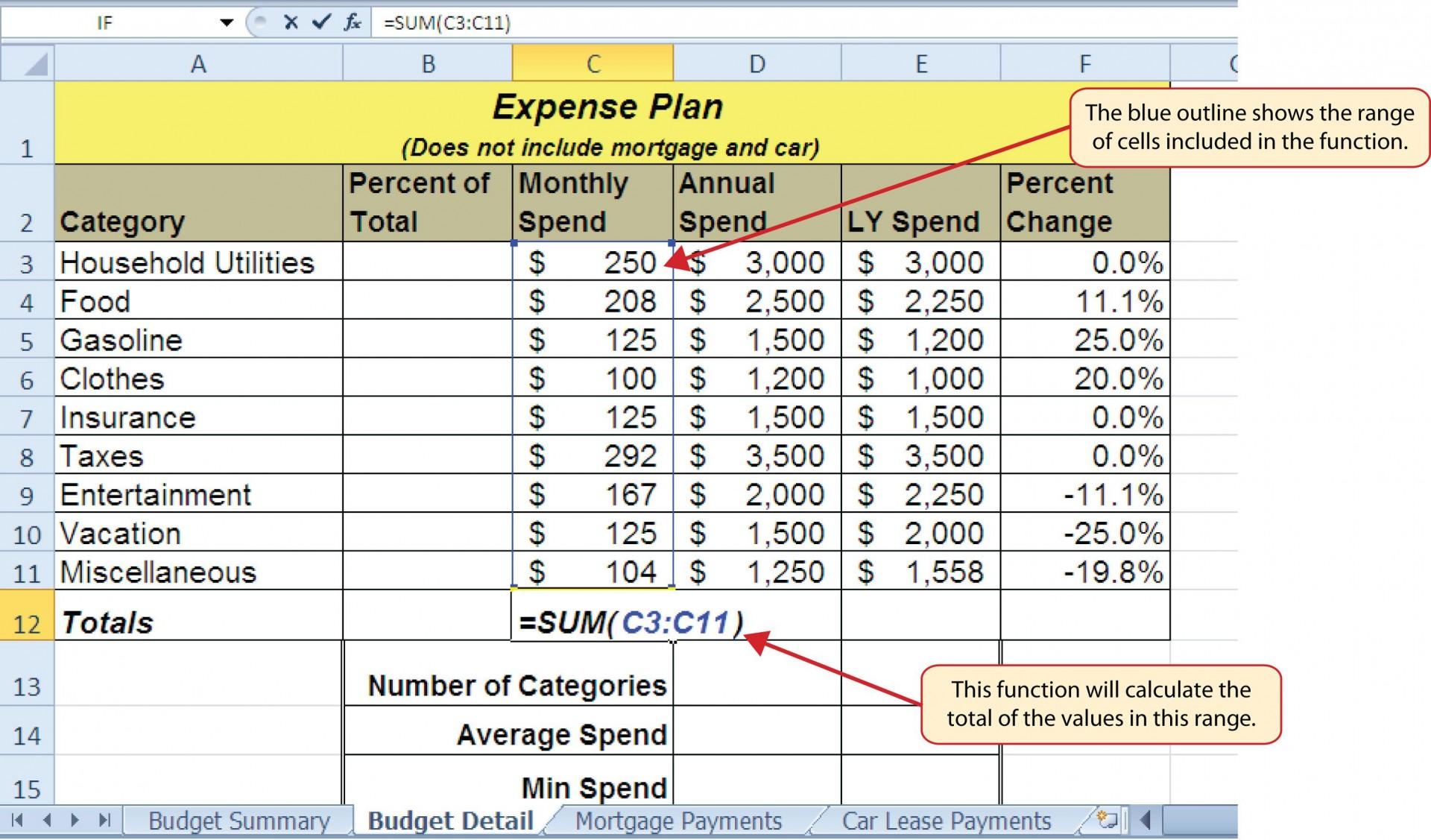 001 Simple Line Item Budget Formula Idea 1920
