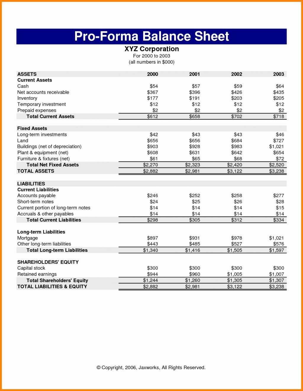 001 Simple Pro Forma Financial Statement Template High Resolution  Format SampleFull