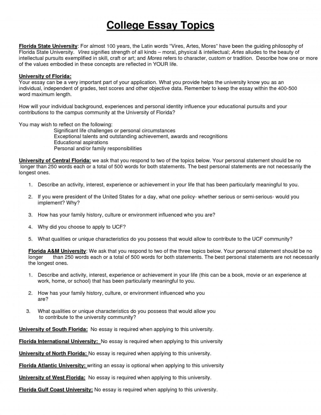 Difference Between Formal and Informal Essay | Examples & Writing Tips