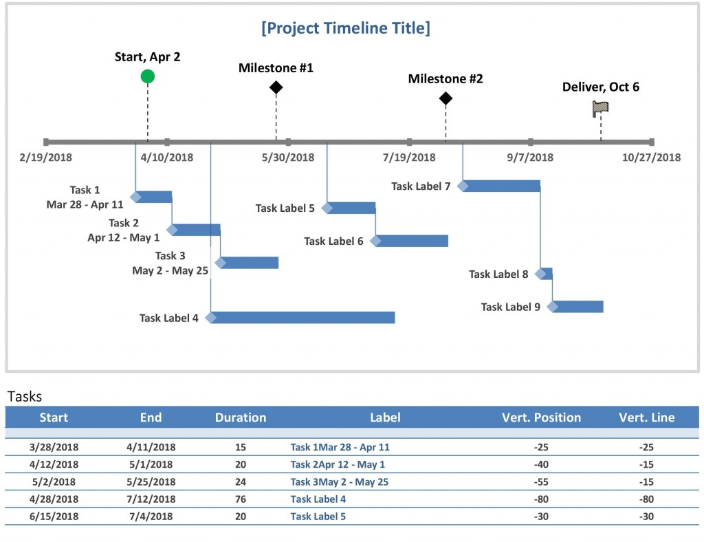 001 Staggering Excel Project Timeline Template Design  2020 Xl TutorialLarge