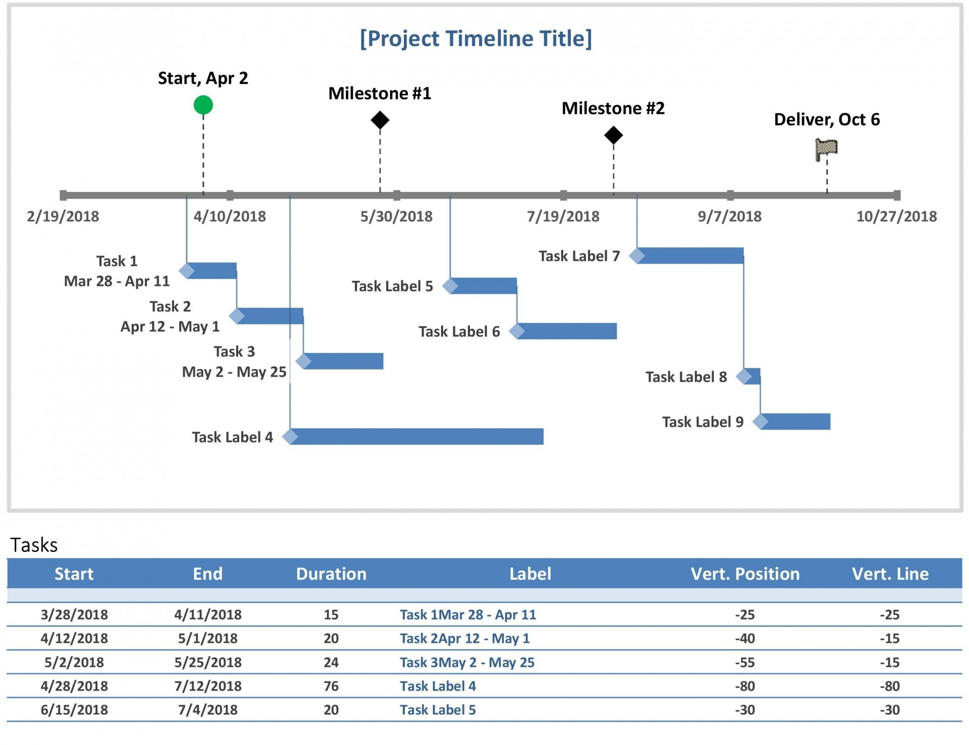 001 Staggering Excel Project Timeline Template Design  2020 Xl Tutorial1920