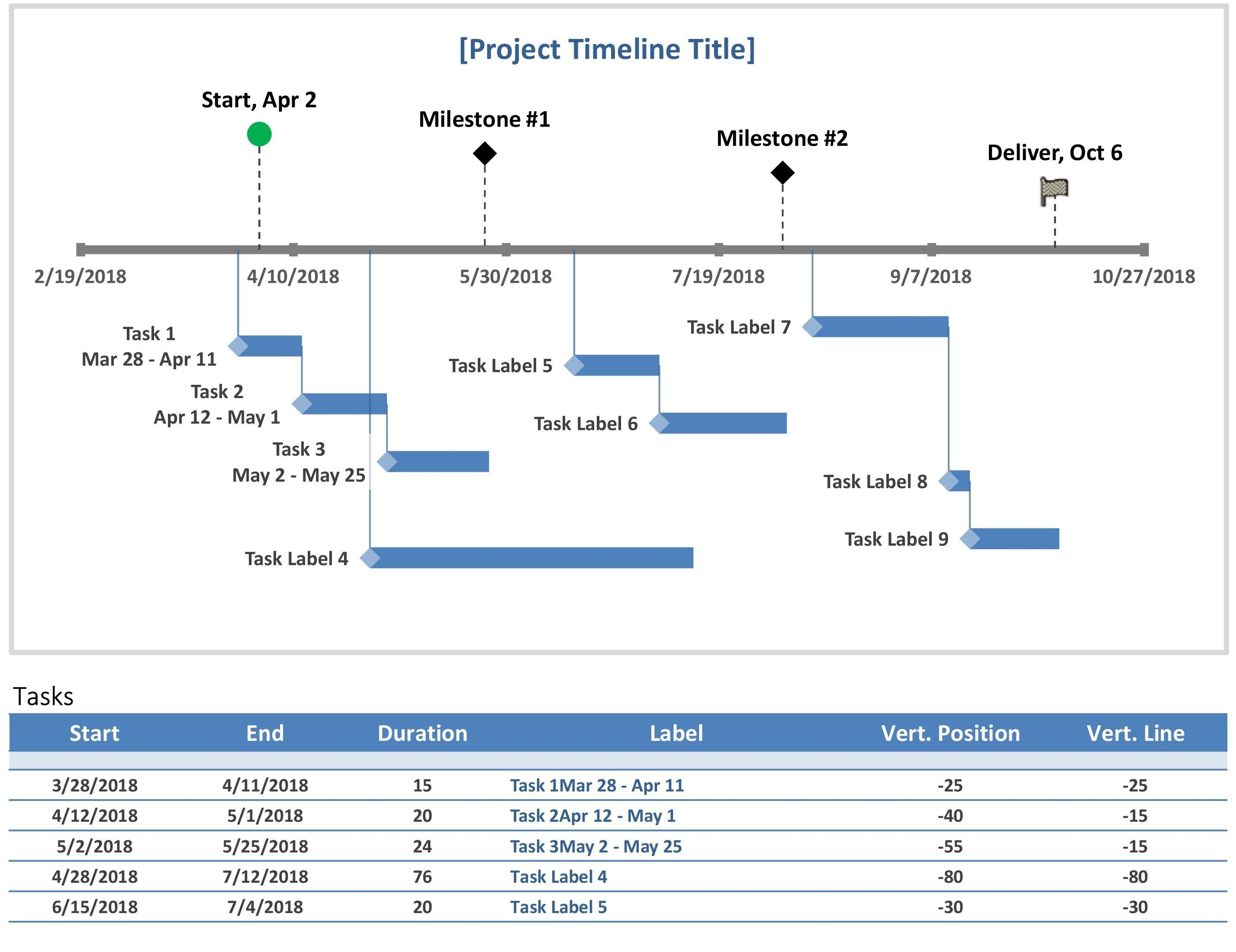 001 Staggering Excel Project Timeline Template Design  2020 Xl TutorialFull