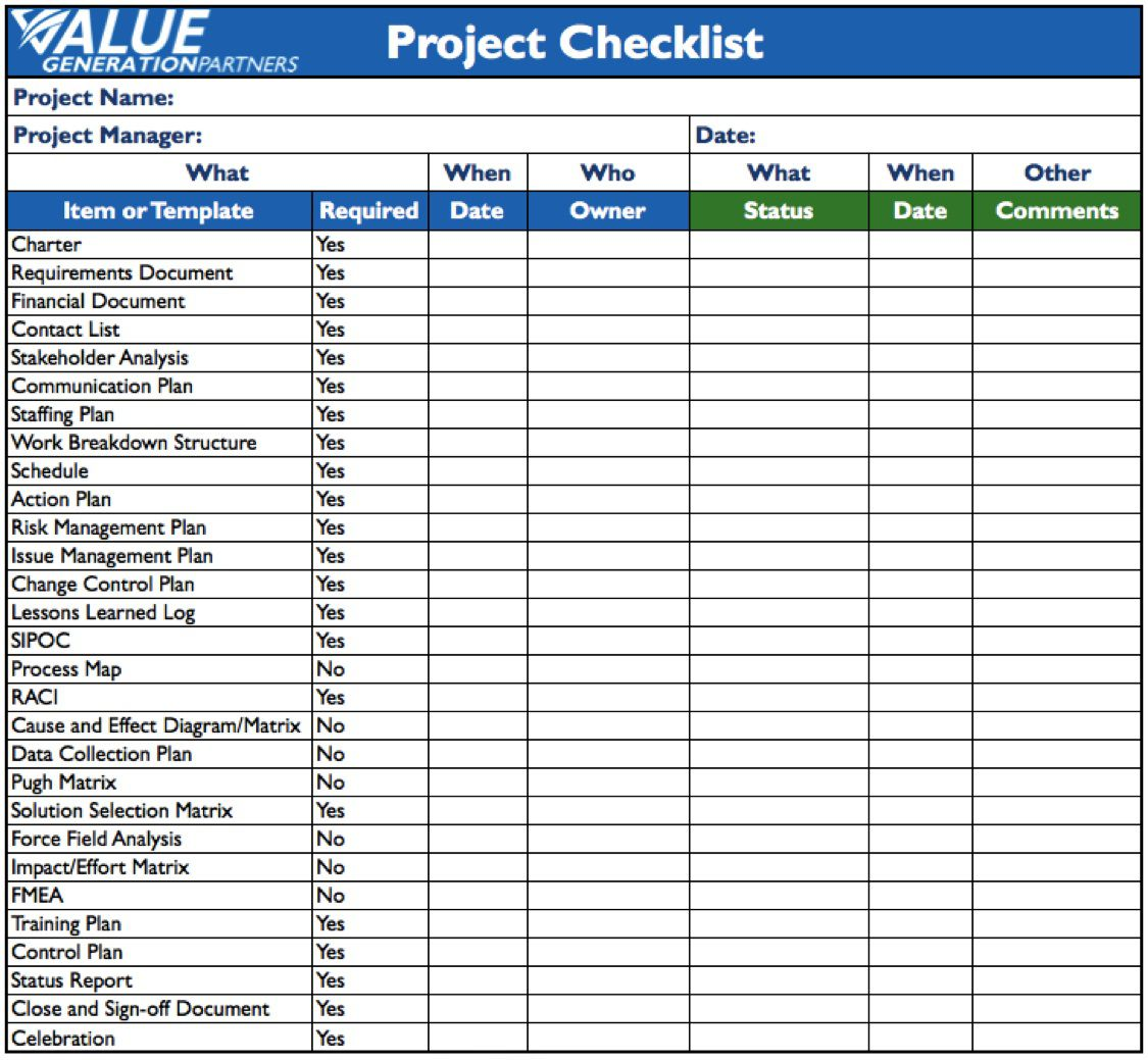 001 Staggering Project Management Checklist Template Inspiration  Audit Excel PlanFull