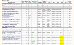 001 Staggering Project Tracker Excel Template Idea  Sample Milestone Free