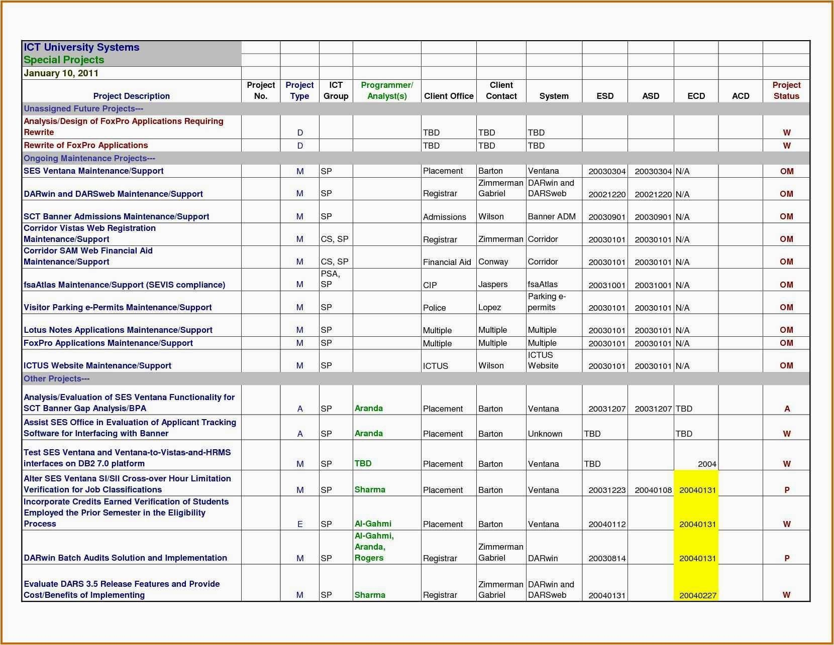 001 Staggering Project Tracker Excel Template Idea  Sample Milestone FreeFull